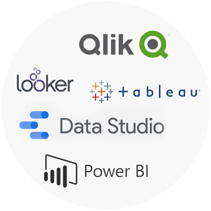 Customized dashboards using your own tools: Qlik, Looker, DataStudio, PowerBI, Tableau, and others