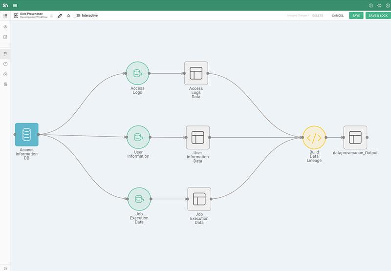 Data Provenance - Workflow
